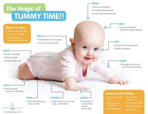 Tummy Time Baby Begin