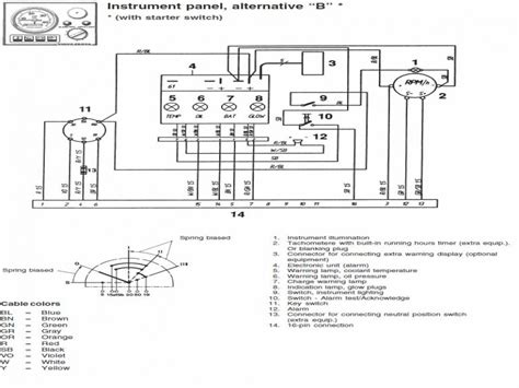 volvo truck parts diagram volvo penta tachometer wiring diagram d13 volvo truck