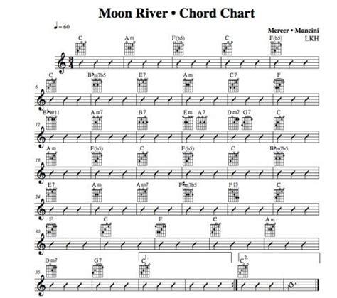 jazz guitar lessons moon river chord melody rhythm