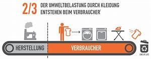 Waschmaschine Riecht Unangenehm Was Tun : polygiene wear more wash less willya magazinewillya magazine ~ Markanthonyermac.com Haus und Dekorationen
