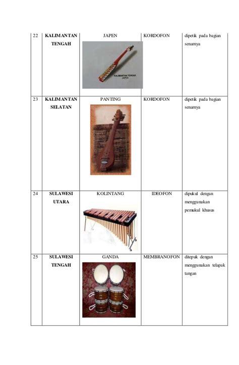 Untuk anda yang ingin mengetahui senjata tradisional 34 provinsi yang ada di. Daftar Alat Musik Tradisional 34 Provinsi - Berbagai Alat