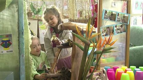 Imaginative play - NQS PLP Observing Practice - YouTube
