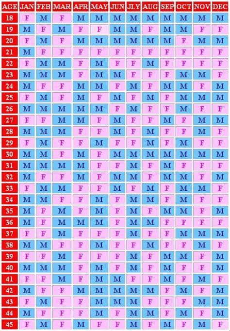 pregnany calendar chinese pregnancy calendar