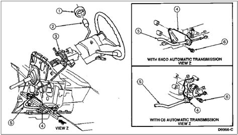 1998 Ford F150 Automatic Transmission Diagram by Gear Position Indicator Ford Truck Enthusiasts Forums