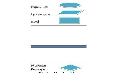 Dasar Pengenalan Algoritma Dan Pemrograman Flowchart Program Kasir Sederhana Design Calculator System Logic Should Microsoft App Maker 8.4 Key Basic Meaning Of Marketing Model