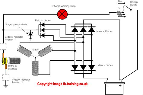 Alternator Regulator Schematic Diagram by Wiring Diagram How To Wire Gm Alternator Chargcircuit2