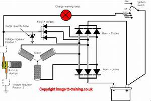wiring diagram how to wire gm alternator chargcircuit2 With ford charging system diagrams ford alternator regulator wiring diagram