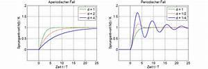 Rampe Berechnen : systemtheorie online pt2 glied ~ Themetempest.com Abrechnung