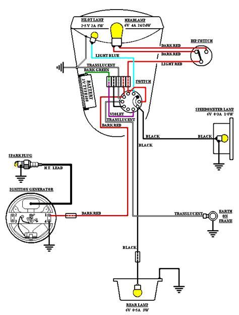 bsa wiring diagram wiring diagrams image free gmaili net