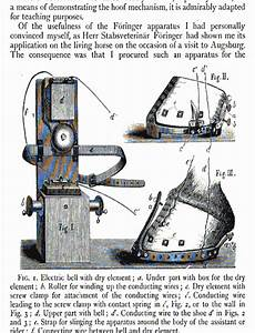 Diagram Of A Coal Forge