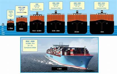 Container Ships Biggest Ship Panamax Evolution Ports
