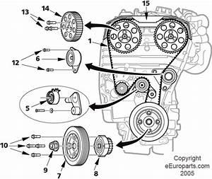Diagram  07 Volvo S40 Belt Diagram Full Version Hd
