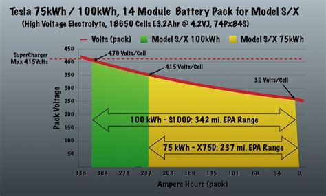 21+ Tesla 3 75Kwh Battery Dimensions Gif