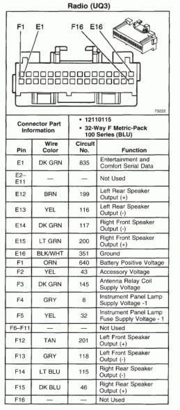 2003 Buick Rendezvous Stereo Wiring Diagram Wiring Diagram Master Master Lastanzadeltempo It