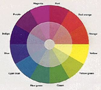 types of colors what is colorblindness and the different types color