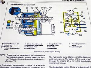 Jd John Deere 318  332  420 Lawn Garden Tractor Technical