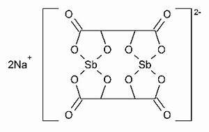 Antimony Sodium Tartrate, chemical structure, molecular ...