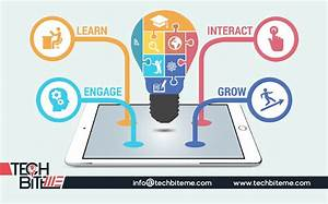 10 Top Educational Apps For Kids - eLearning Industry