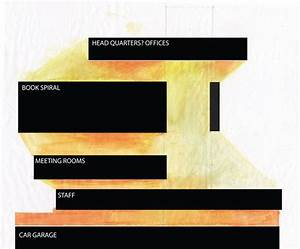 Rem Koolhaas Form Follows Function Concept Model