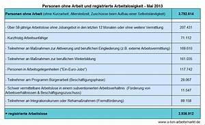 Arbeitslosengeld Berechnen Nrw : mehr als ber 58 j hrige fallen aus der arbeitslosenstatistik o ton arbeitsmarkt ~ Themetempest.com Abrechnung