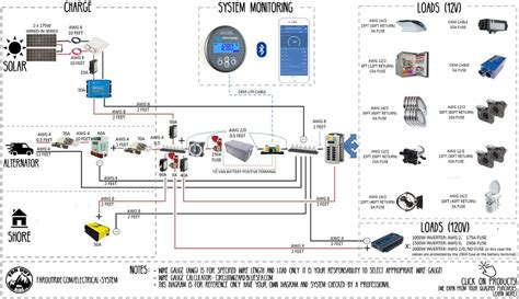 Wireing Diagram For Back Up For Motor Home by Faroutride Wiring Diagram V2 Rev A