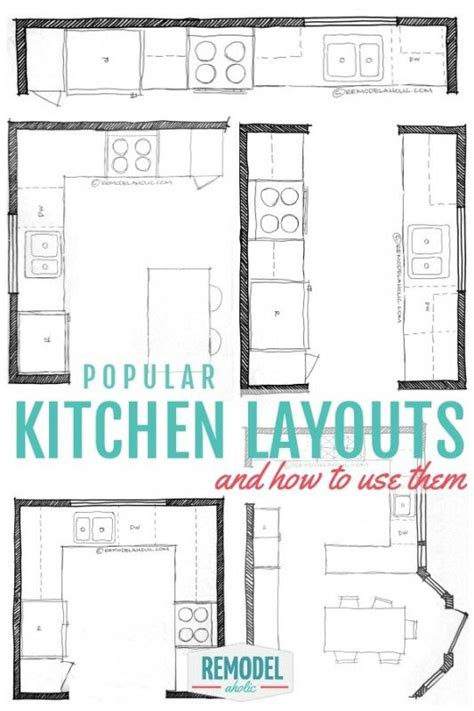 popular kitchen layouts      remodelaholic