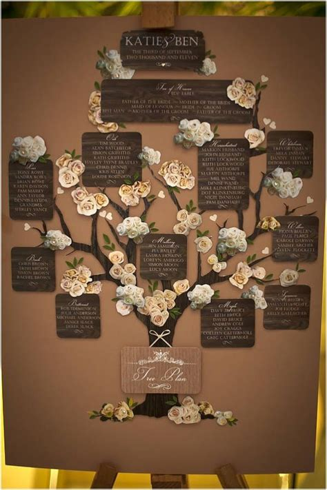 Great wedding ideas from Pinterest part 7 The Merry Bride