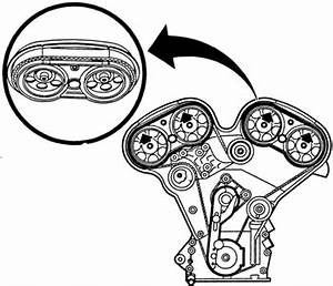 need a diagram of a timing belt for a 2003 saturn vue 30 With saturn cars timing belt