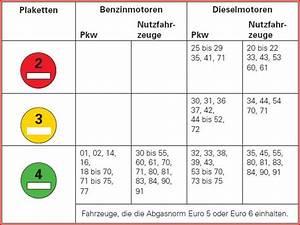 Grüne Plakette Euro 5 : feinstaub ~ Jslefanu.com Haus und Dekorationen