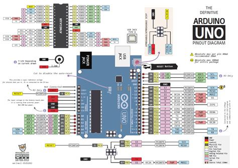 can t get i2c to work on an arduino nano pinout diagrams
