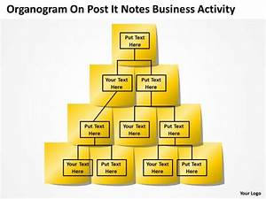 download free software organogram chart template With organogram template powerpoint