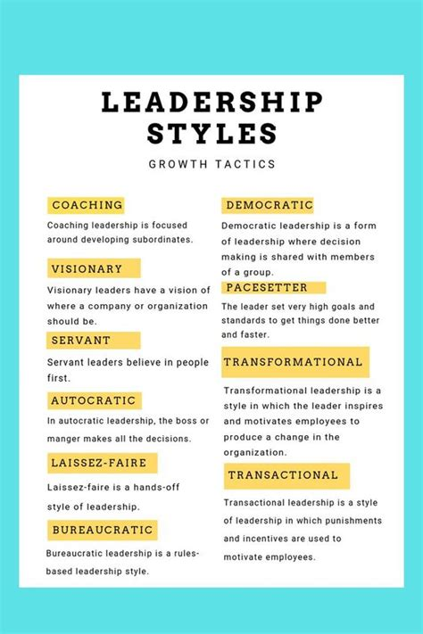 proven types  leadership styles whats