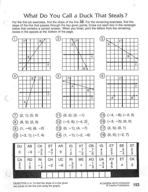 Slope Equation Worksheets  1000 Images About Slope On Pinterest Worksheets Equation And Lesson