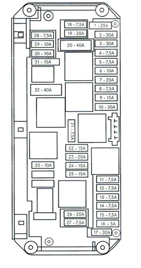 class    fuse list chart box location layout