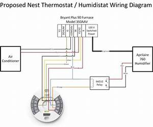 Nest Thermostat Wiring Diagram Humidifier Nest Wiring