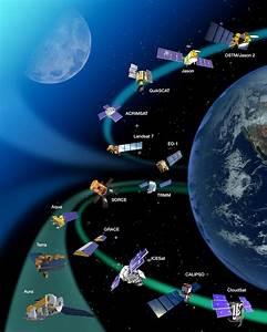 Intro to Remote Sensing