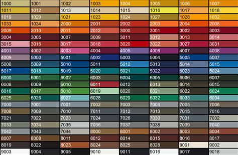Ral 9010 Farbkarte by Powder Coating Colour Charts 381c Ral 4800 Powder
