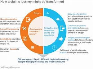 Customer Finance Programs Key to Increasing Sales   Best ...