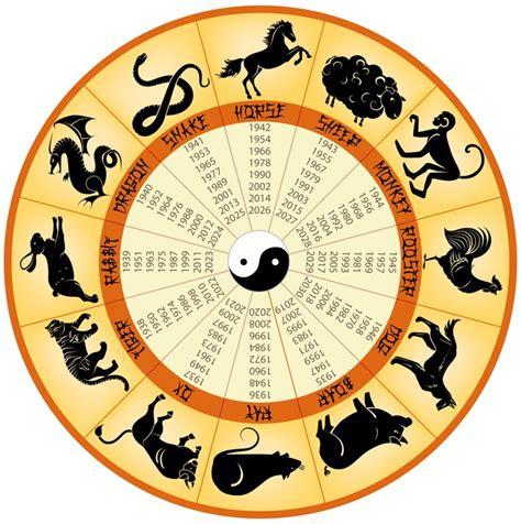 chinesischer sternzeichen kalender mondkalender china park