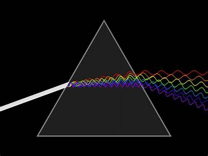 Physics Speed Frequency Air Refraction Dependence Optics
