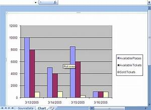 Create Chart Sheet In C   Vb Net  Java  C    Php  More