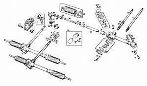 Steering Rack Service   How