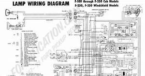 94 Ford F53 Flasher Wiring Diagram Truck