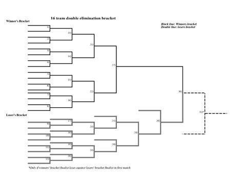 printable  fillable  team double elimination bracket