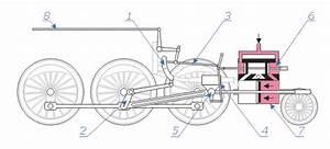Couple Moteur Définition : locomotive vapeur d finition et explications ~ Gottalentnigeria.com Avis de Voitures