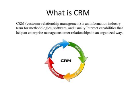 Crm Ppt 2013. Password Manager Cross Platform. Used Folding Machines For Sale. San Diego Web Developers Emba Online Programs. Merritt At Satellite Place Zoe Bible College. Landscaping Business Software. Performance Testing Parameters. Social Security Benefits Retirement Age. New Business Equipment Financing