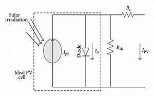 Modeling  Control  And Simulation Of Battery Storage