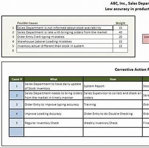 root cause analysis word template fitfloptwinfo With rca document template
