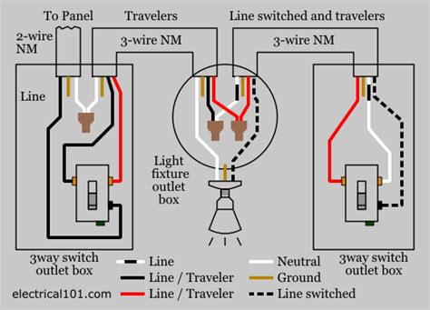 switch wiring electrical