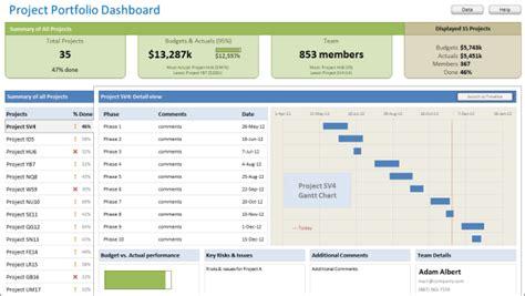 excel project portfolio management templates